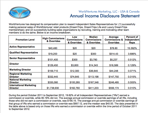 world-ventures-income-disclosure-2012